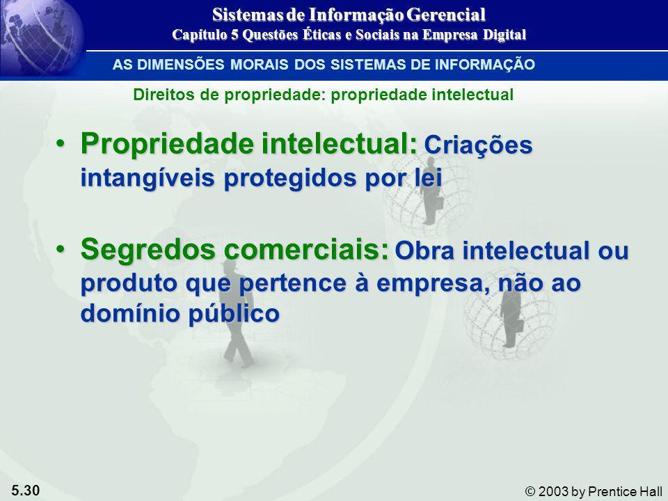 Propriedade intelectual: Criações intangíveis protegidos por lei