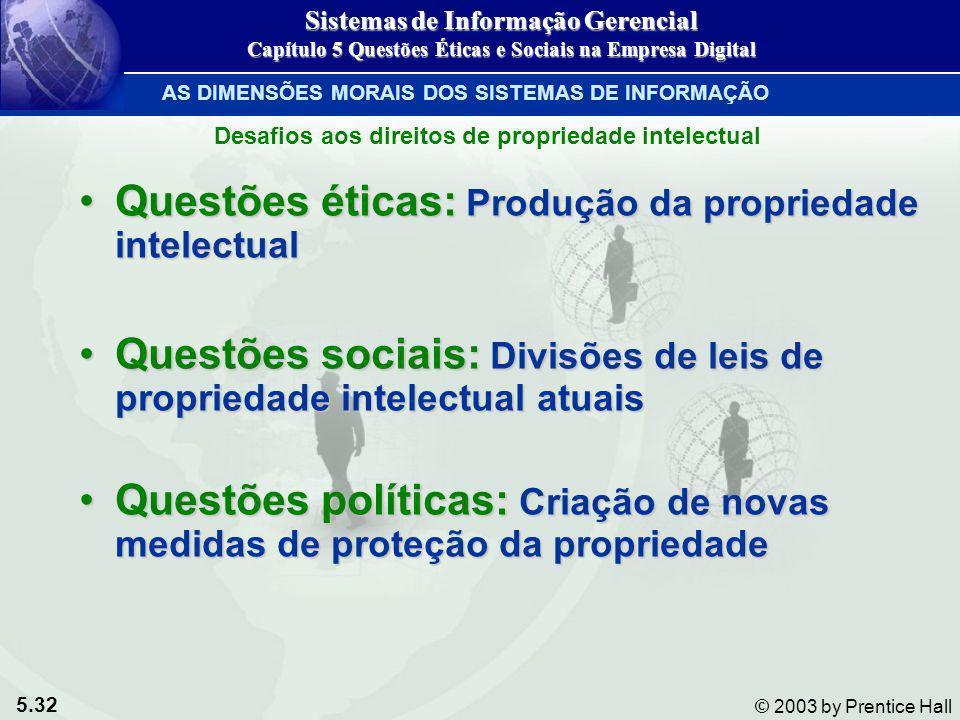 Questões éticas: Produção da propriedade intelectual