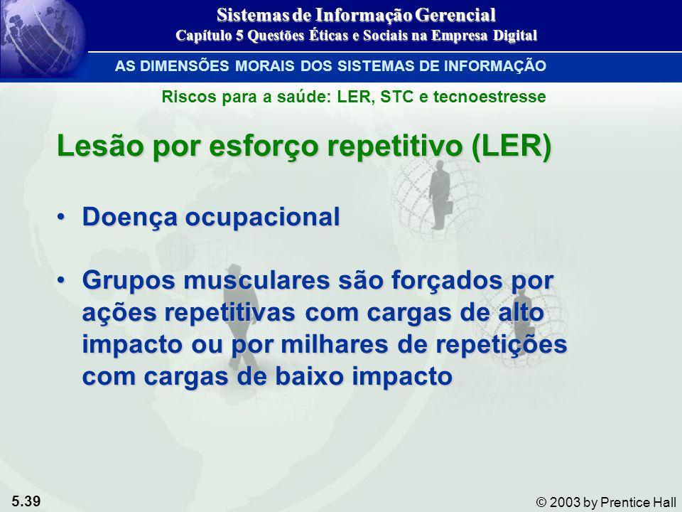 Lesão por esforço repetitivo (LER)