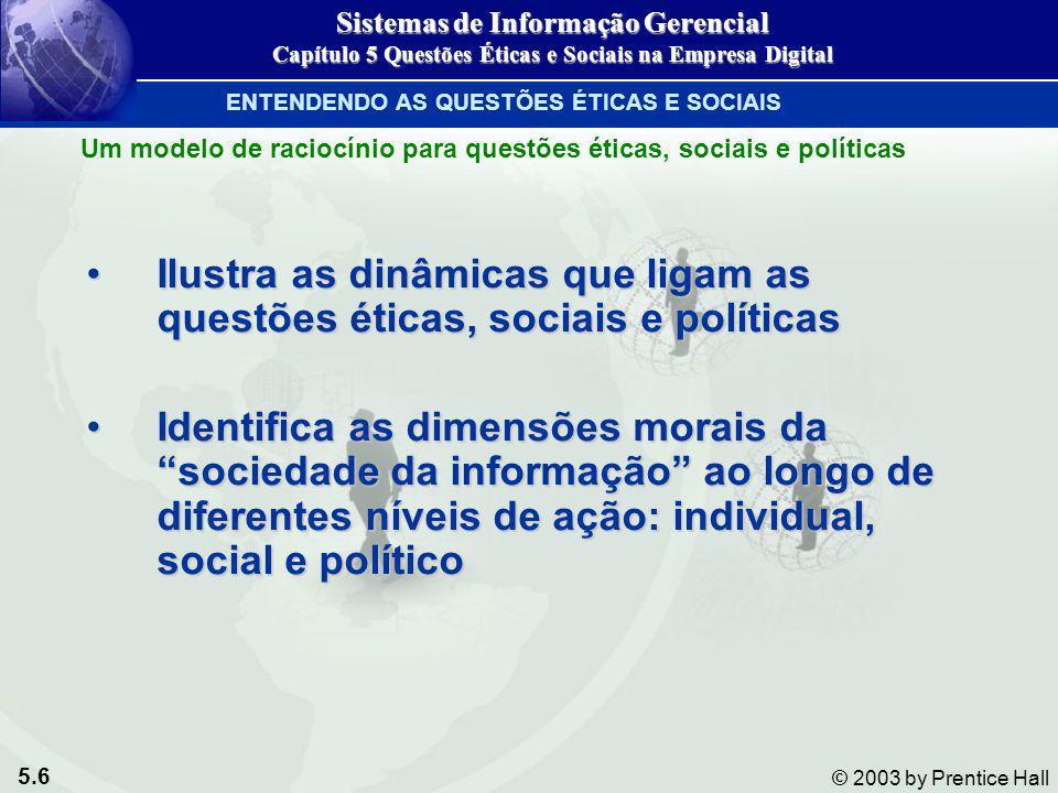 Ilustra as dinâmicas que ligam as questões éticas, sociais e políticas