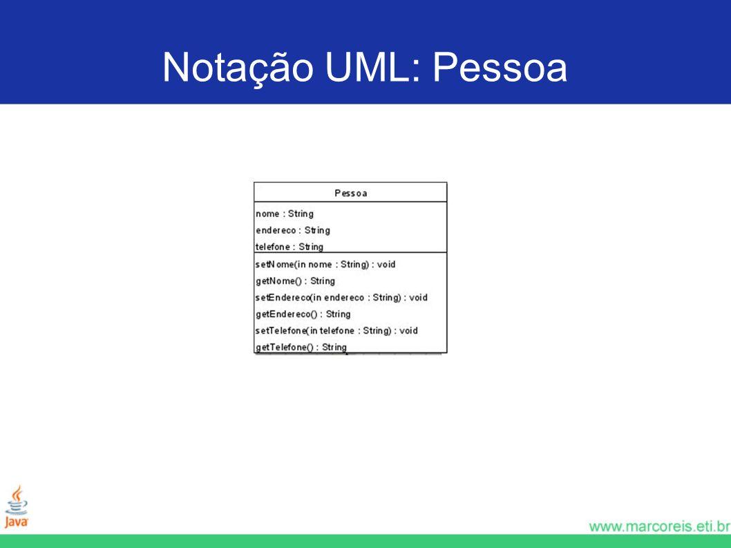 Notação UML: Pessoa