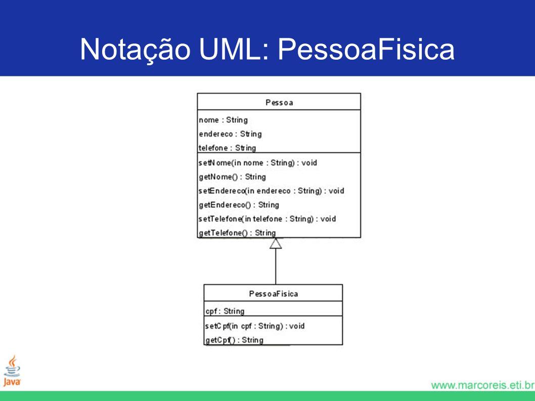 Notação UML: PessoaFisica