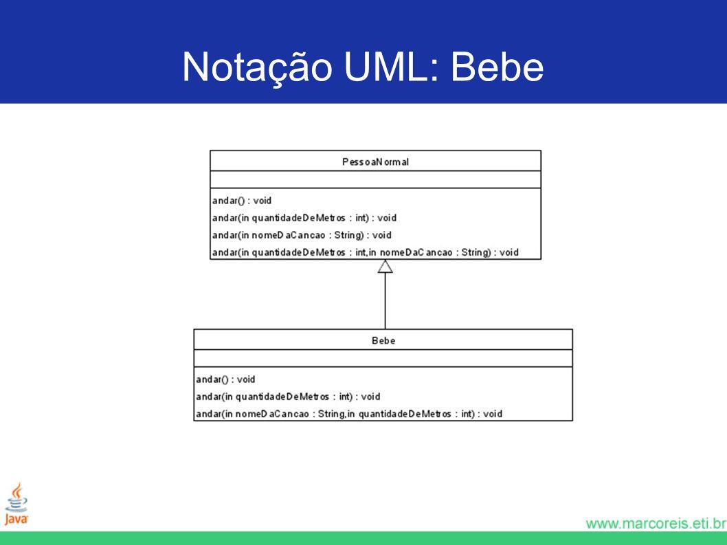 Notação UML: Bebe