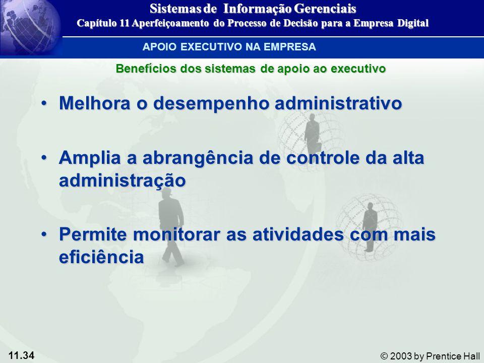 Melhora o desempenho administrativo