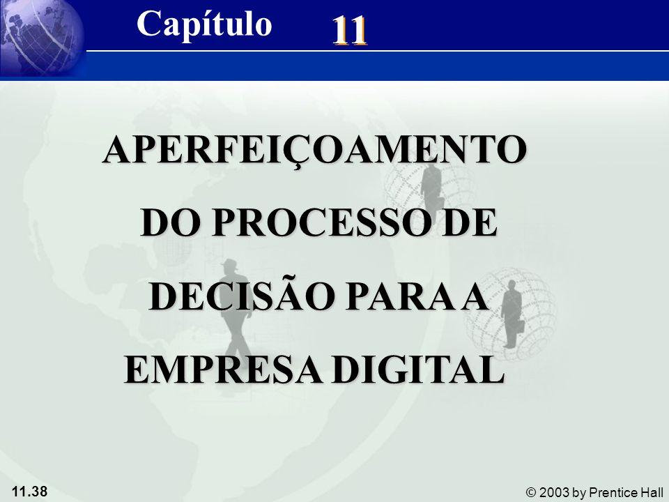 APERFEIÇOAMENTO DO PROCESSO DE DECISÃO PARA A EMPRESA DIGITAL