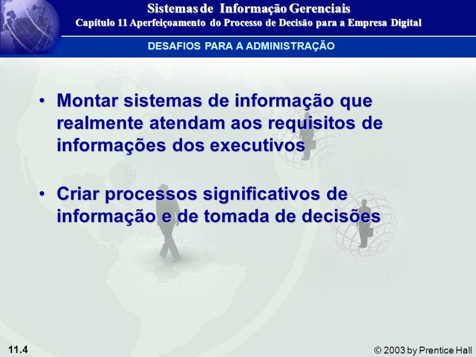 Sistemas de Informação Gerenciais DESAFIOS PARA A ADMINISTRAÇÃO