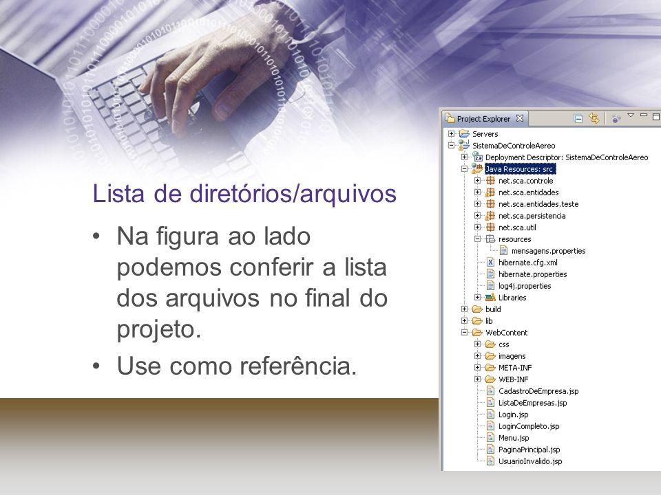 Lista de diretórios/arquivos