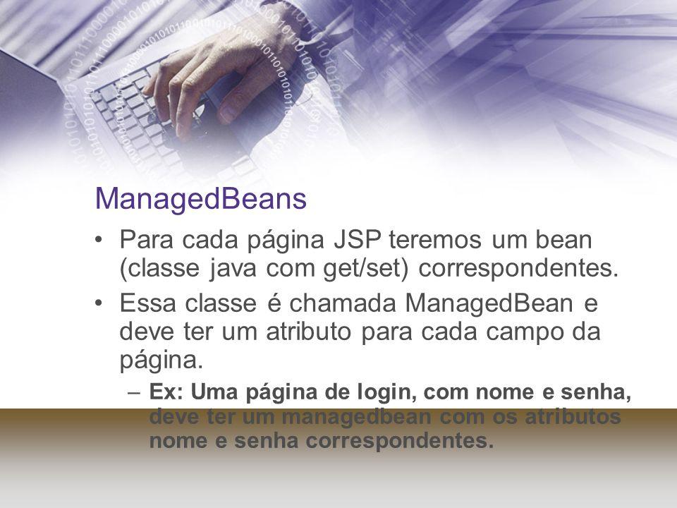 ManagedBeans Para cada página JSP teremos um bean (classe java com get/set) correspondentes.