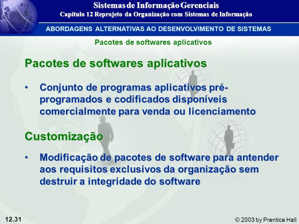Pacotes de softwares aplicativos