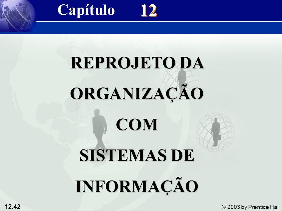 REPROJETO DA ORGANIZAÇÃO COM SISTEMAS DE INFORMAÇÃO