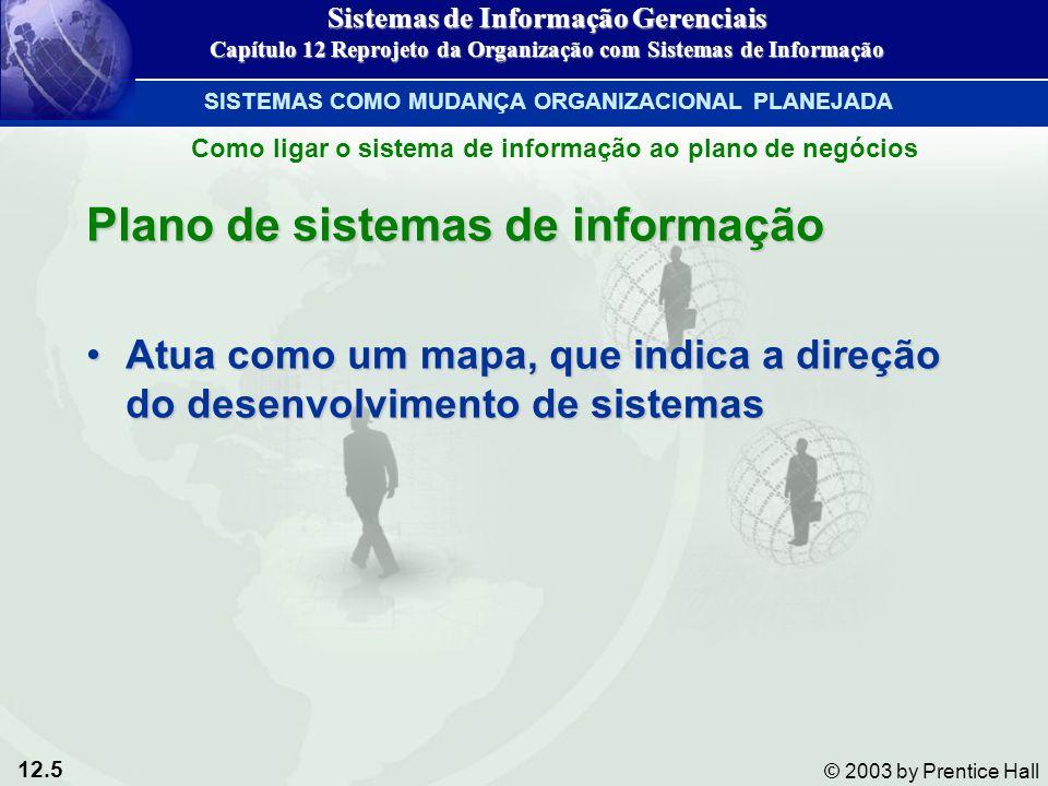 Plano de sistemas de informação