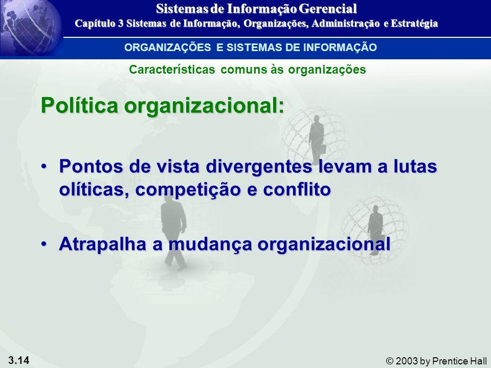 Política organizacional: