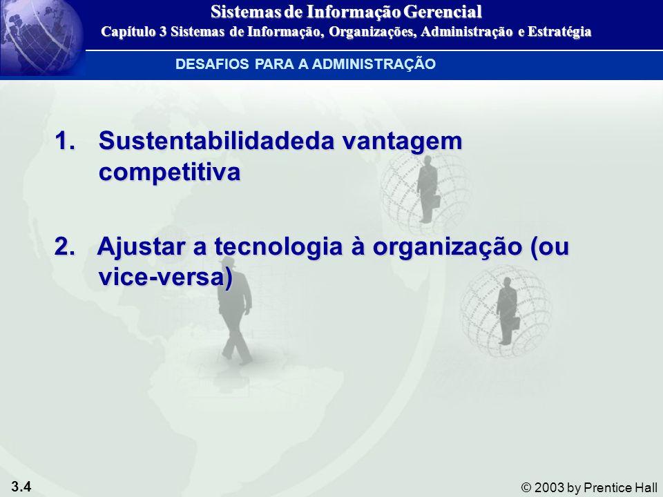 Sistemas de Informação Gerencial DESAFIOS PARA A ADMINISTRAÇÃO