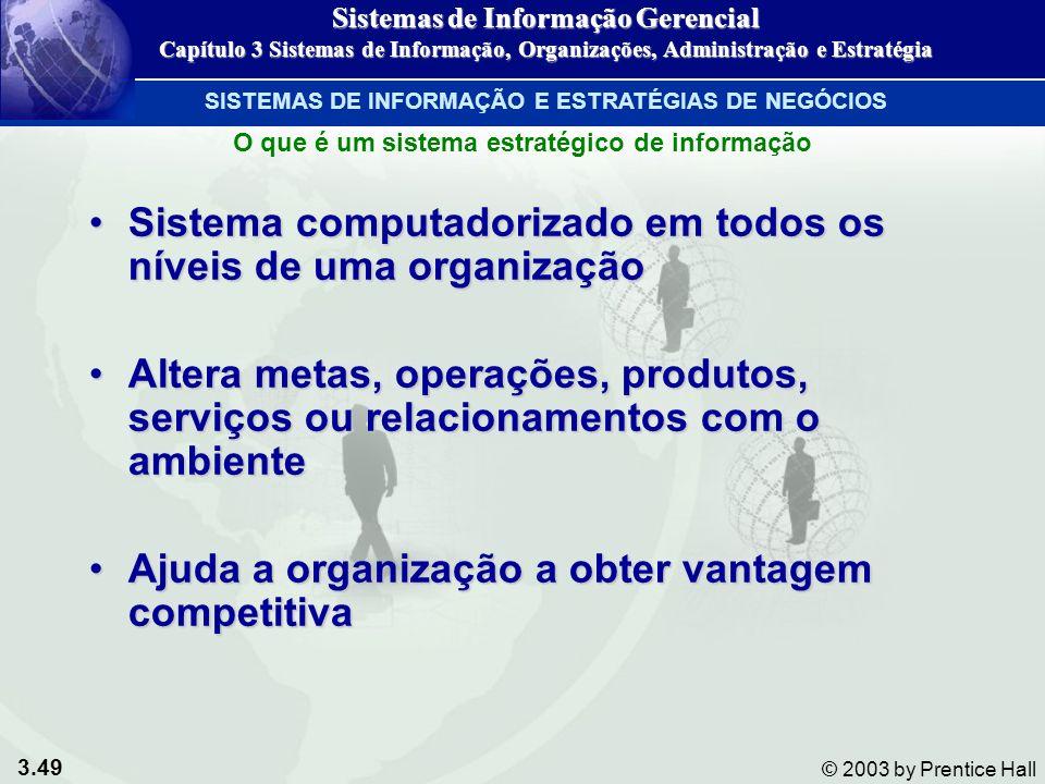 Sistema computadorizado em todos os níveis de uma organização