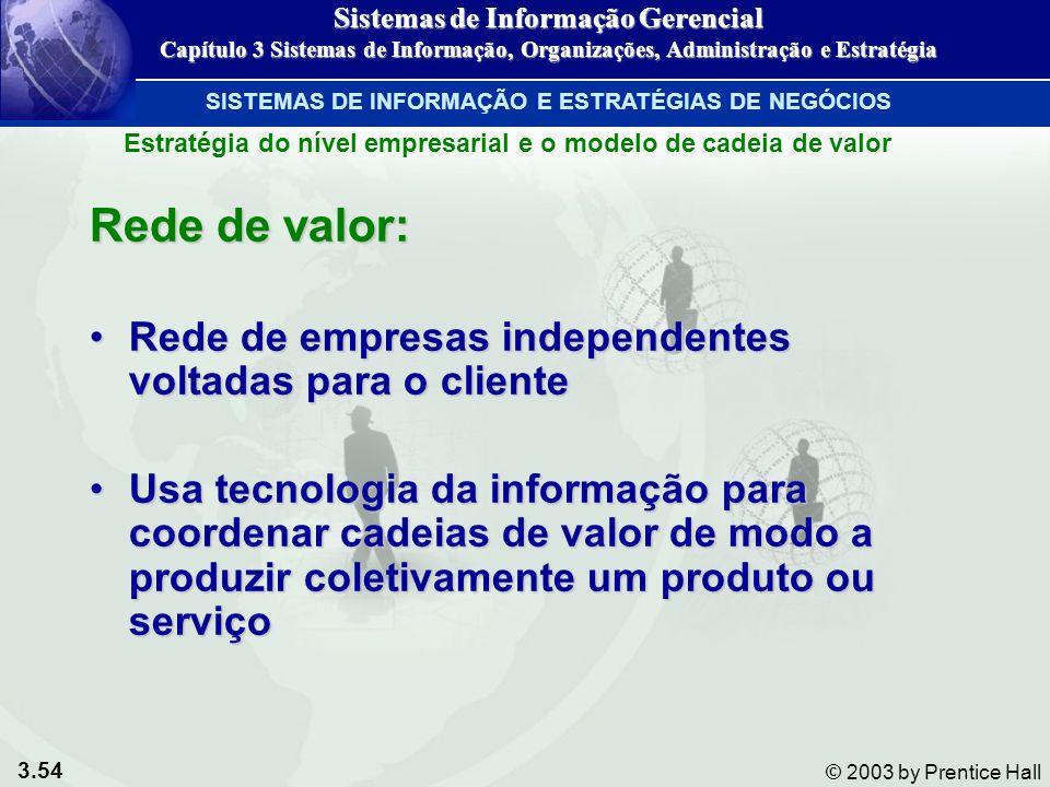Rede de valor: Rede de empresas independentes voltadas para o cliente