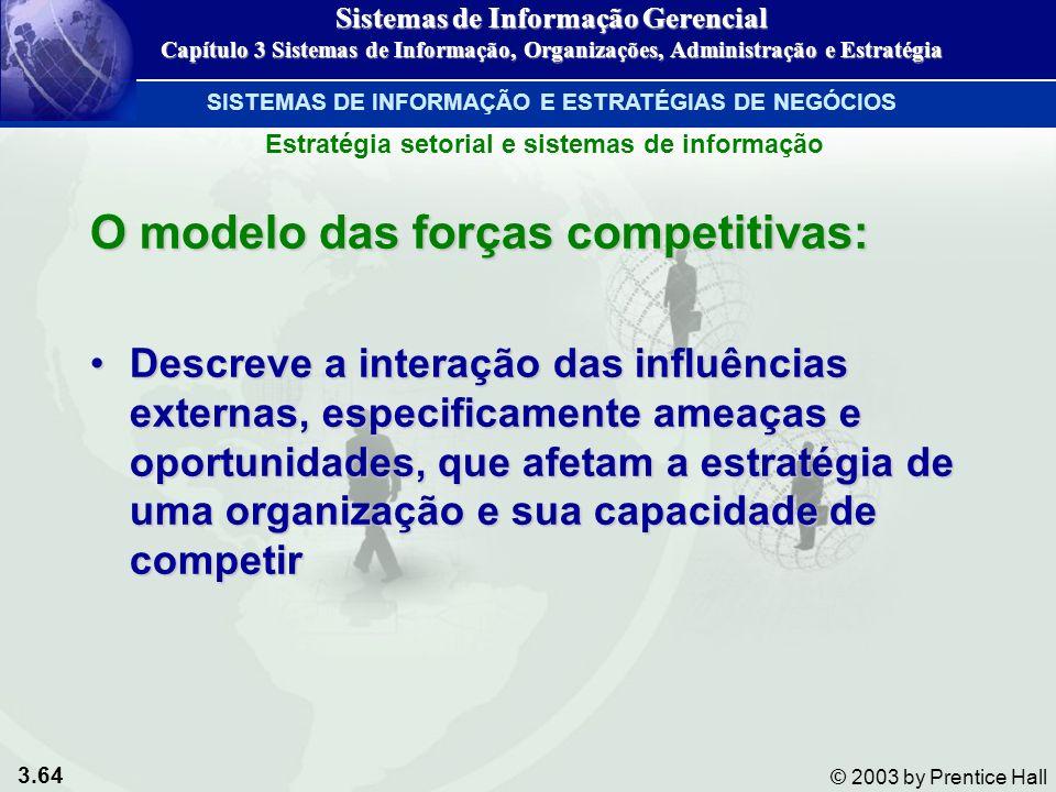 O modelo das forças competitivas: