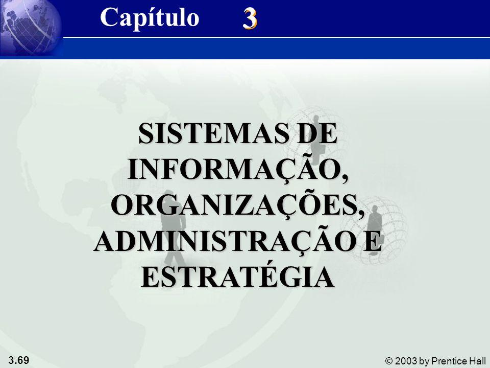 SISTEMAS DE INFORMAÇÃO, ORGANIZAÇÕES, ADMINISTRAÇÃO E ESTRATÉGIA