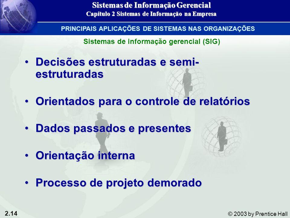 Decisões estruturadas e semi-estruturadas