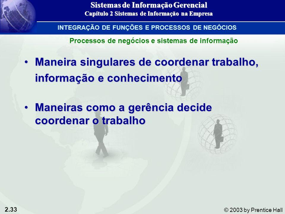 Maneira singulares de coordenar trabalho, informação e conhecimento