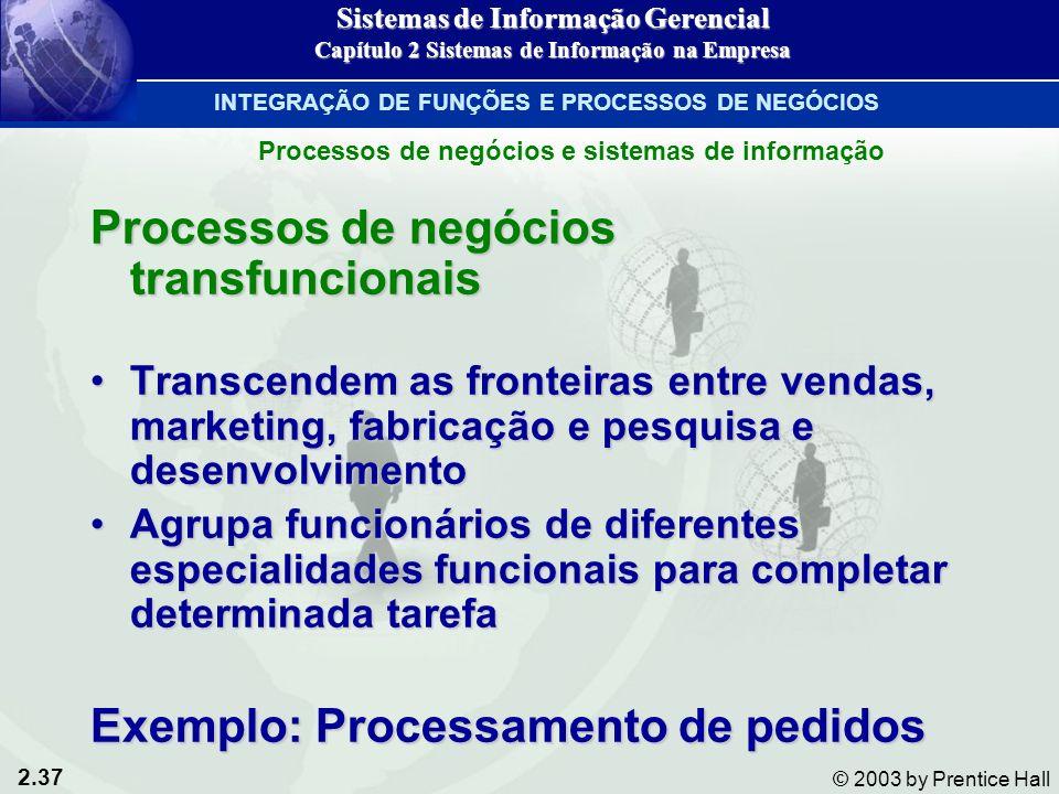 Processos de negócios transfuncionais