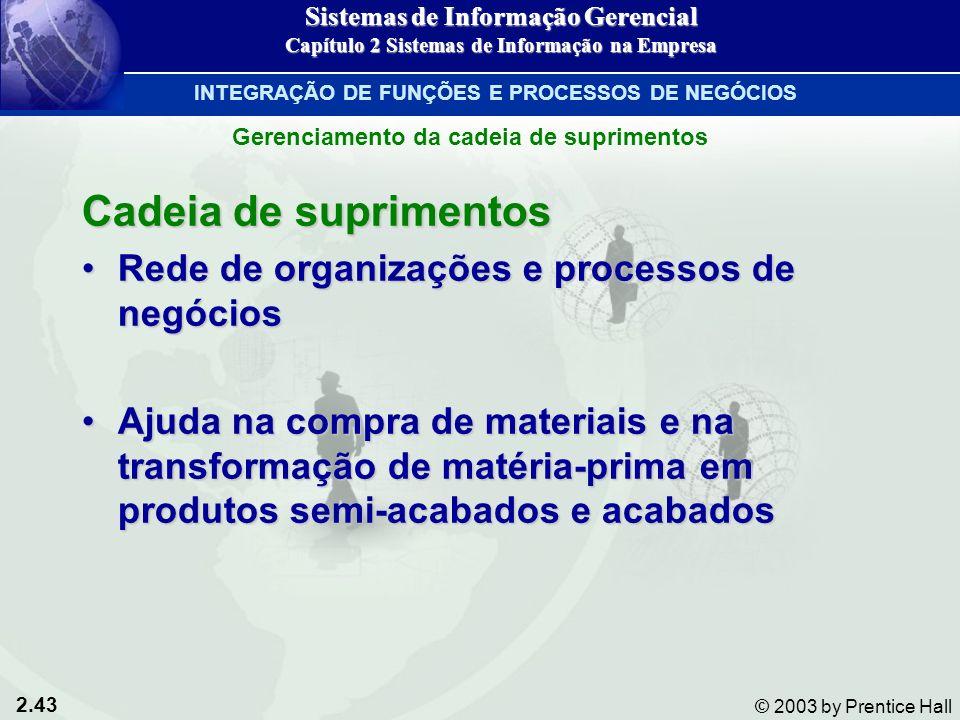 Cadeia de suprimentos Rede de organizações e processos de negócios