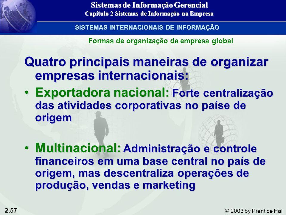 Quatro principais maneiras de organizar empresas internacionais: