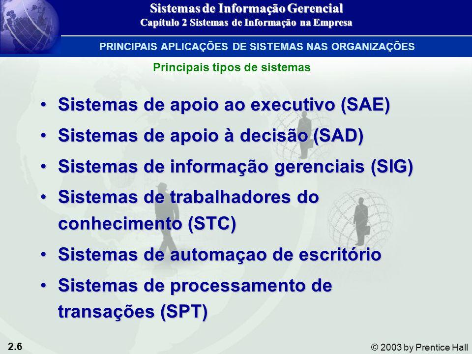Sistemas de apoio ao executivo (SAE) Sistemas de apoio à decisão (SAD)