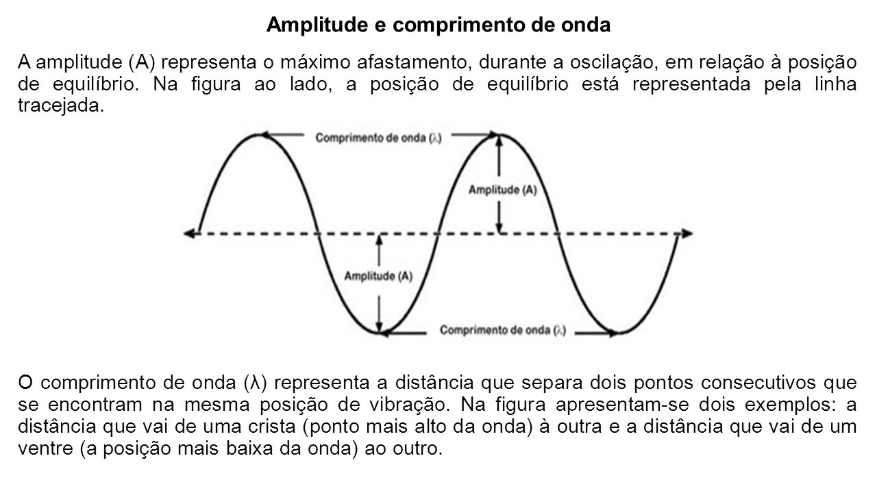 Comprimento de onda velocidade e frequencia