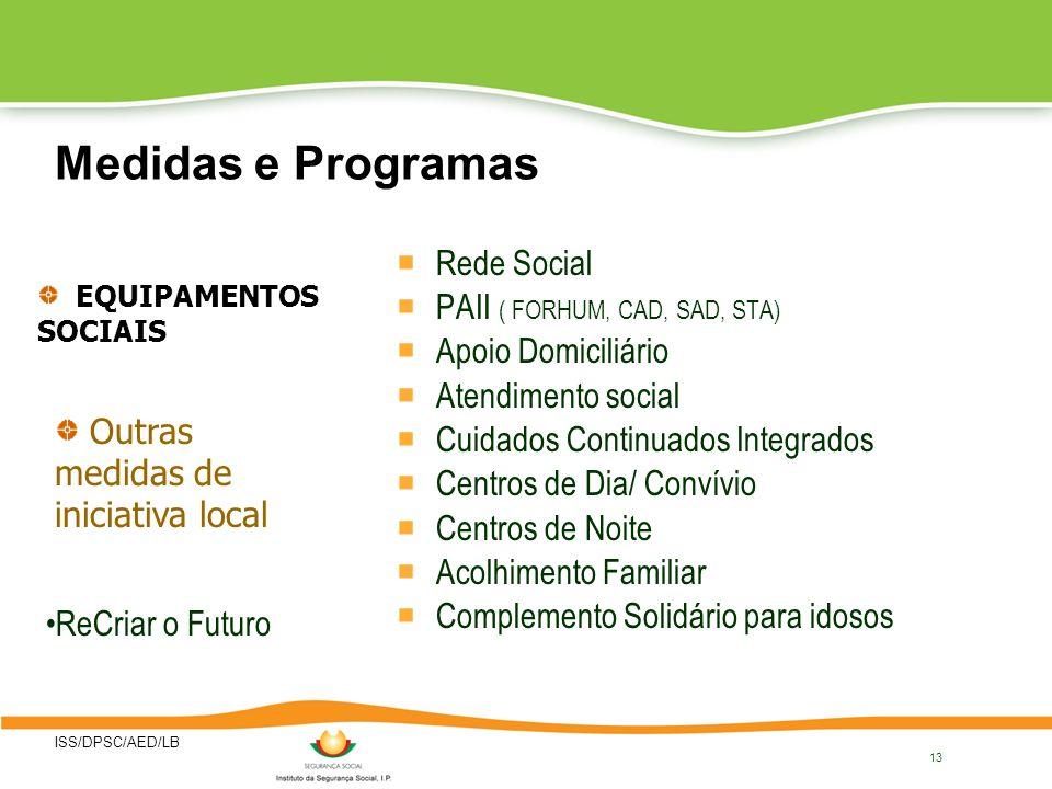 Medidas e Programas Rede Social PAII ( FORHUM, CAD, SAD, STA)