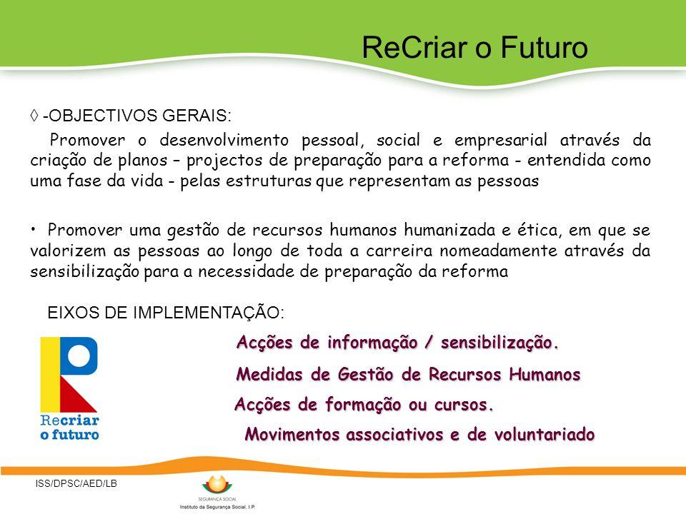 ReCriar o Futuro Acções de informação / sensibilização.