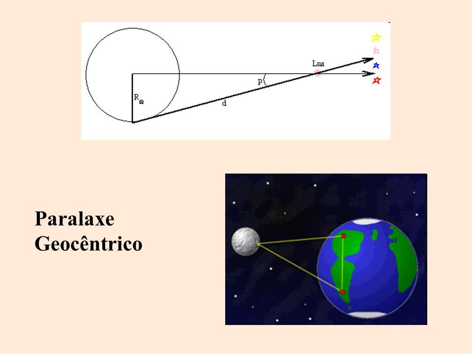 Paralaxe Geocêntrico