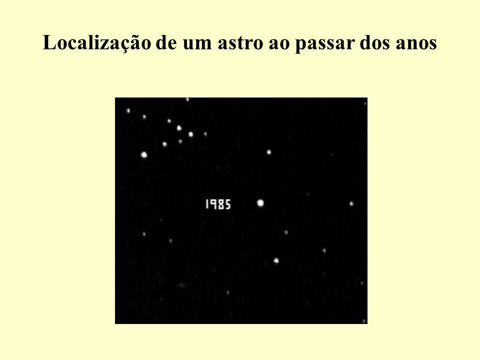 Localização de um astro ao passar dos anos