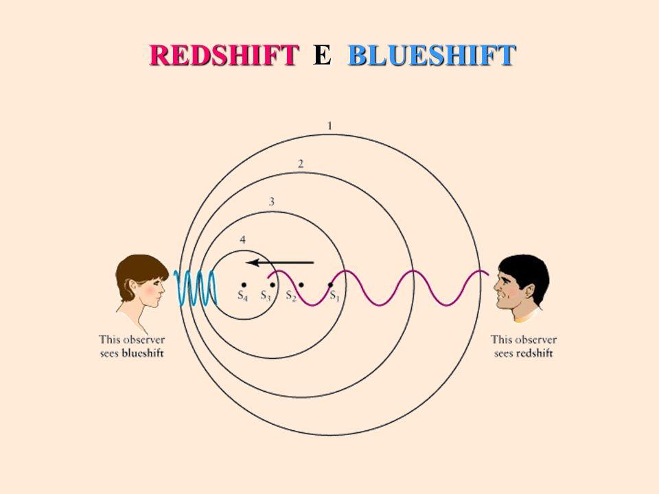 REDSHIFT E BLUESHIFT