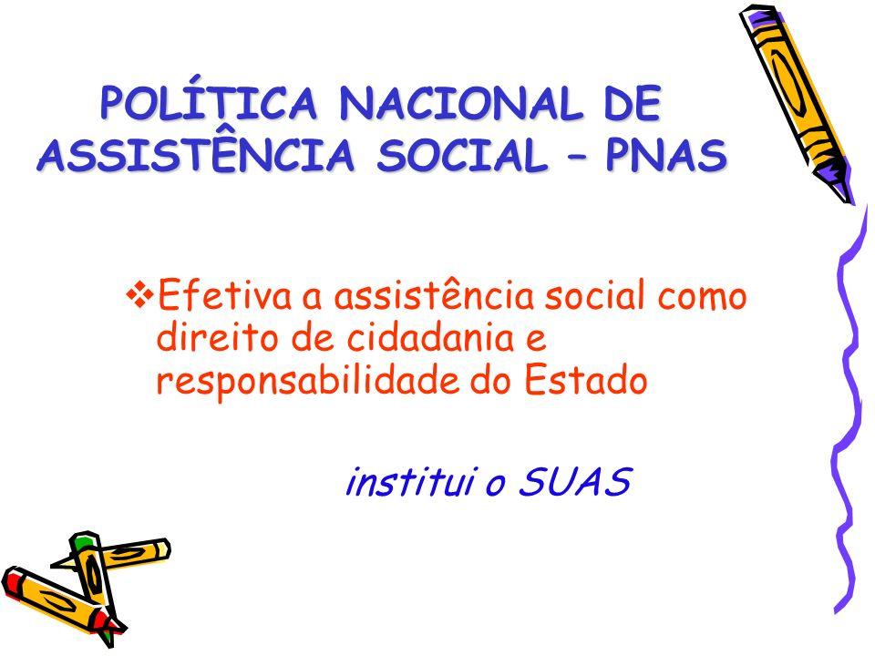 POLÍTICA NACIONAL DE ASSISTÊNCIA SOCIAL – PNAS