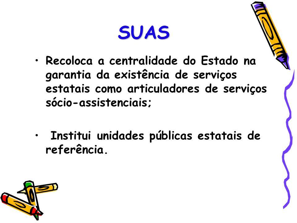 SUAS Recoloca a centralidade do Estado na garantia da existência de serviços estatais como articuladores de serviços sócio-assistenciais;