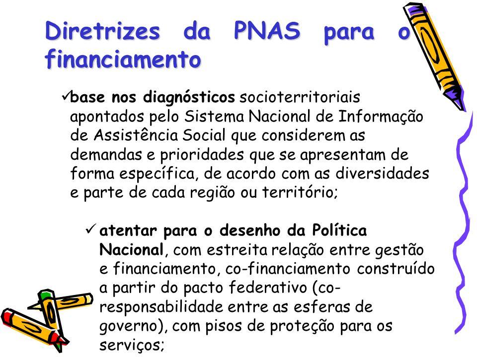 Diretrizes da PNAS para o financiamento