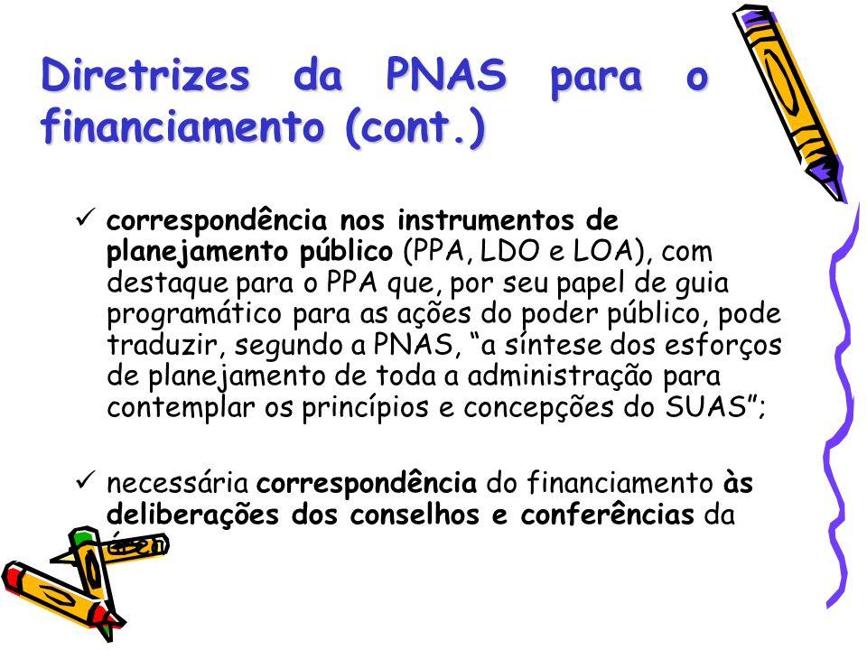 Diretrizes da PNAS para o financiamento (cont.)