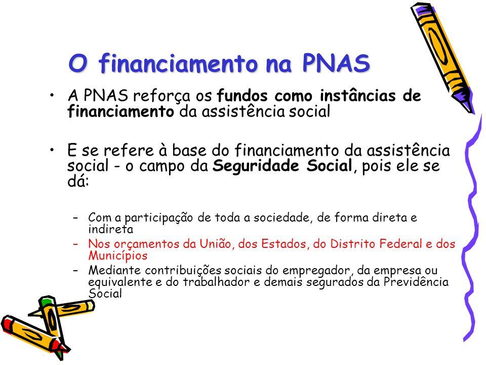 O financiamento na PNAS