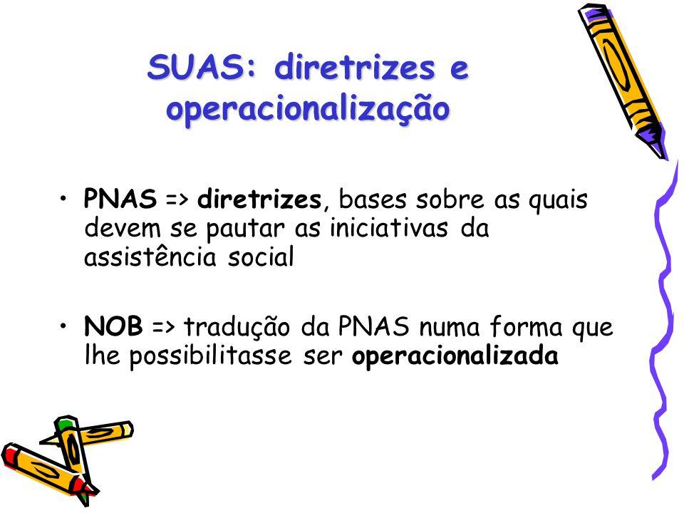 SUAS: diretrizes e operacionalização