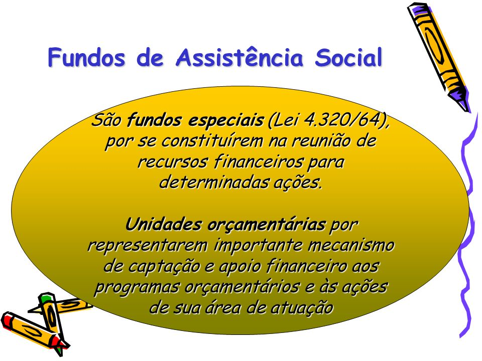 Fundos de Assistência Social