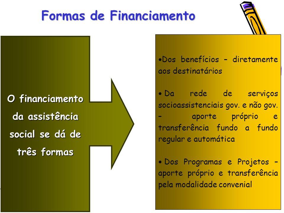 O financiamento da assistência social se dá de três formas