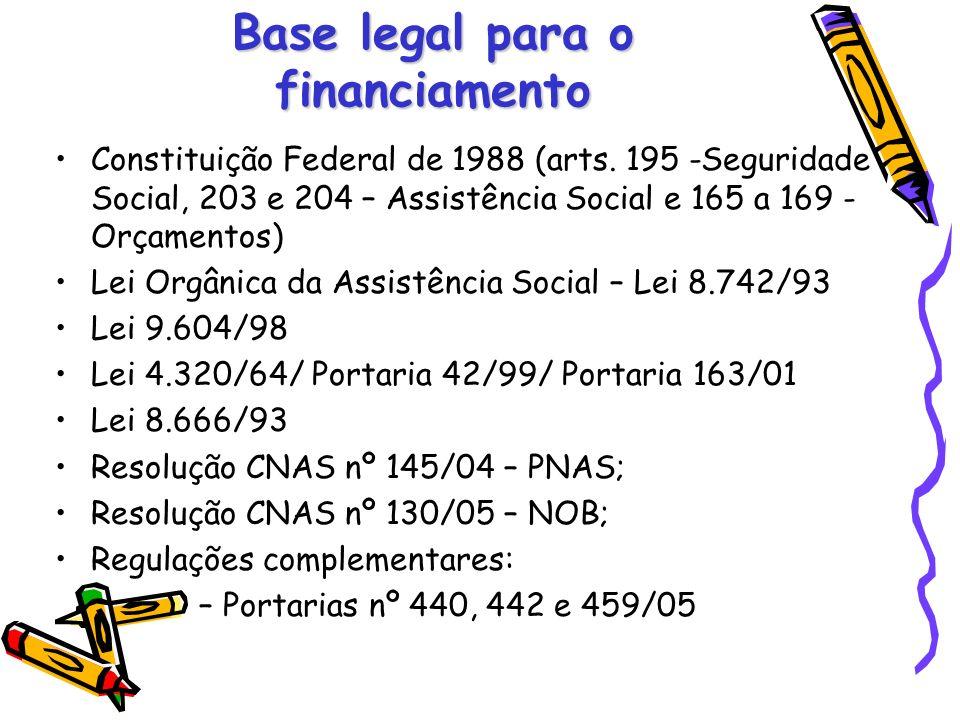 Base legal para o financiamento
