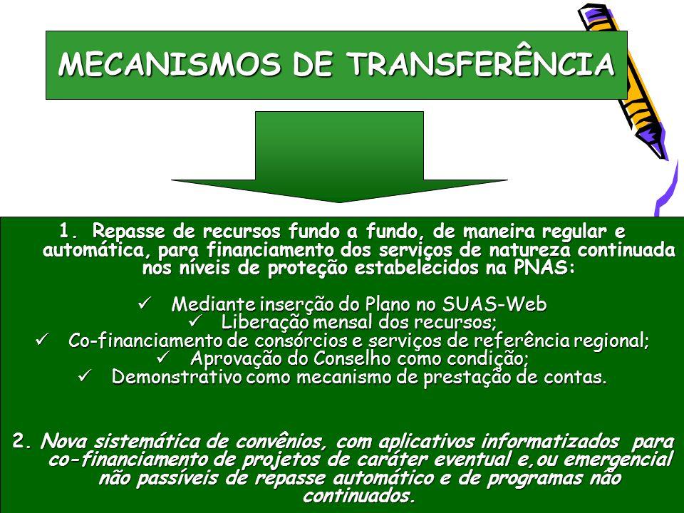 MECANISMOS DE TRANSFERÊNCIA