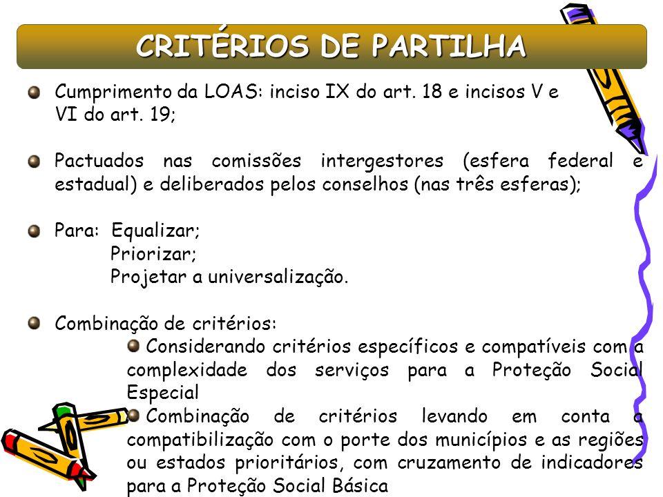 CRITÉRIOS DE PARTILHA Cumprimento da LOAS: inciso IX do art. 18 e incisos V e. VI do art. 19;