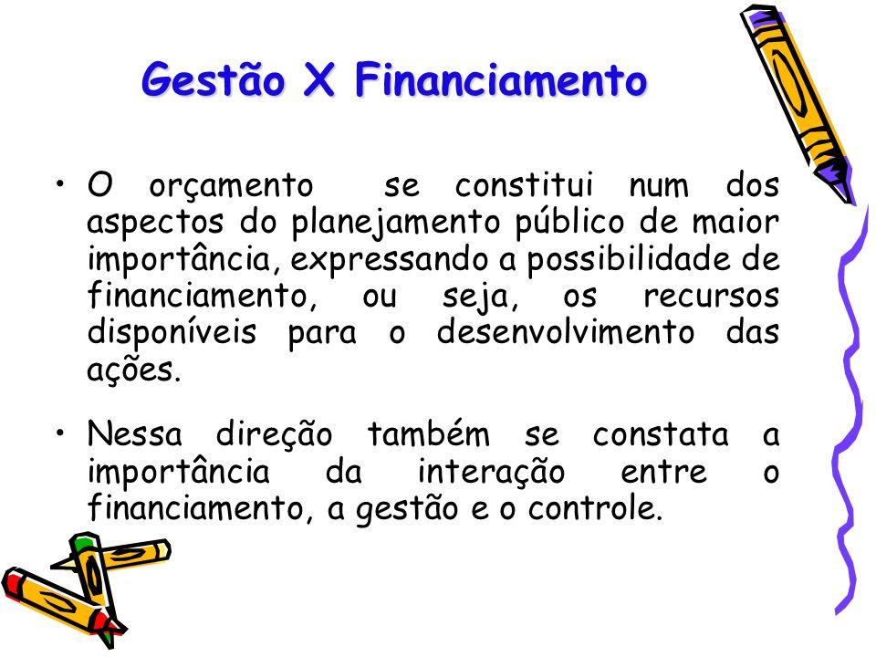 Gestão X Financiamento