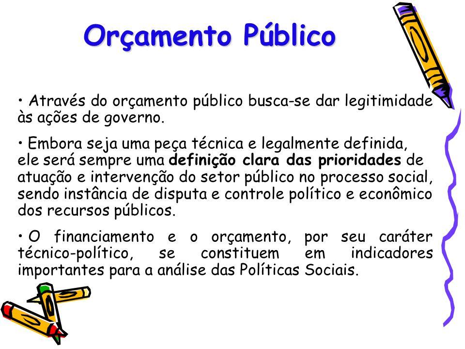 Orçamento Público Através do orçamento público busca-se dar legitimidade às ações de governo.