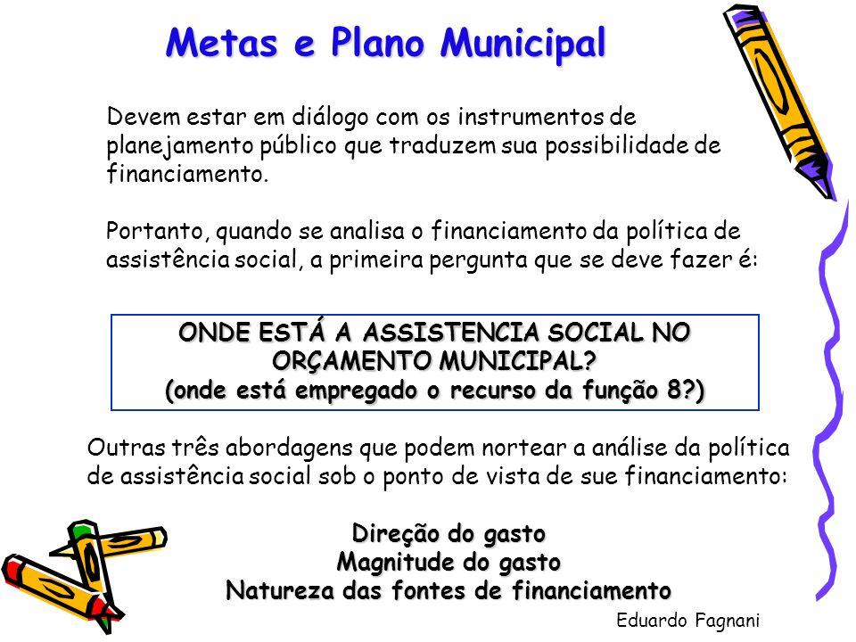 Metas e Plano Municipal