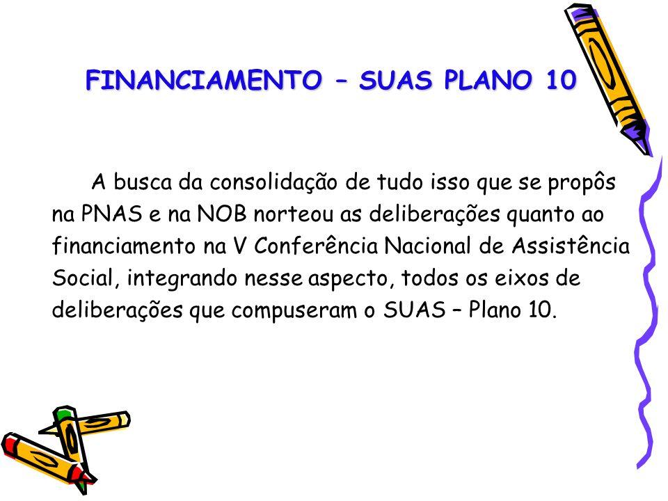 FINANCIAMENTO – SUAS PLANO 10