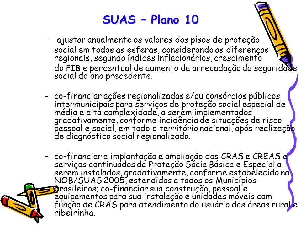 SUAS – Plano 10 ajustar anualmente os valores dos pisos de proteção
