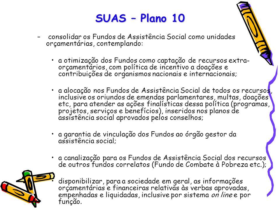 SUAS – Plano 10 consolidar os Fundos de Assistência Social como unidades orçamentárias, contemplando: